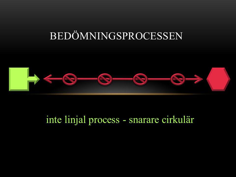 inte linjal process - snarare cirkulär