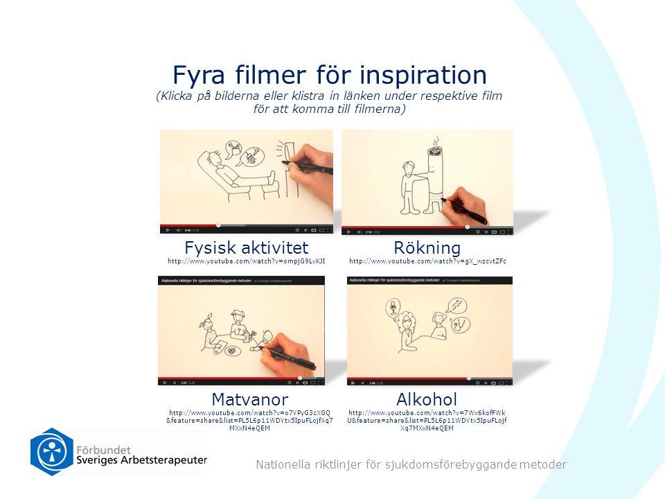 Fyra filmer för inspiration (Klicka på bilderna eller klistra in länken under respektive film för att komma till filmerna)