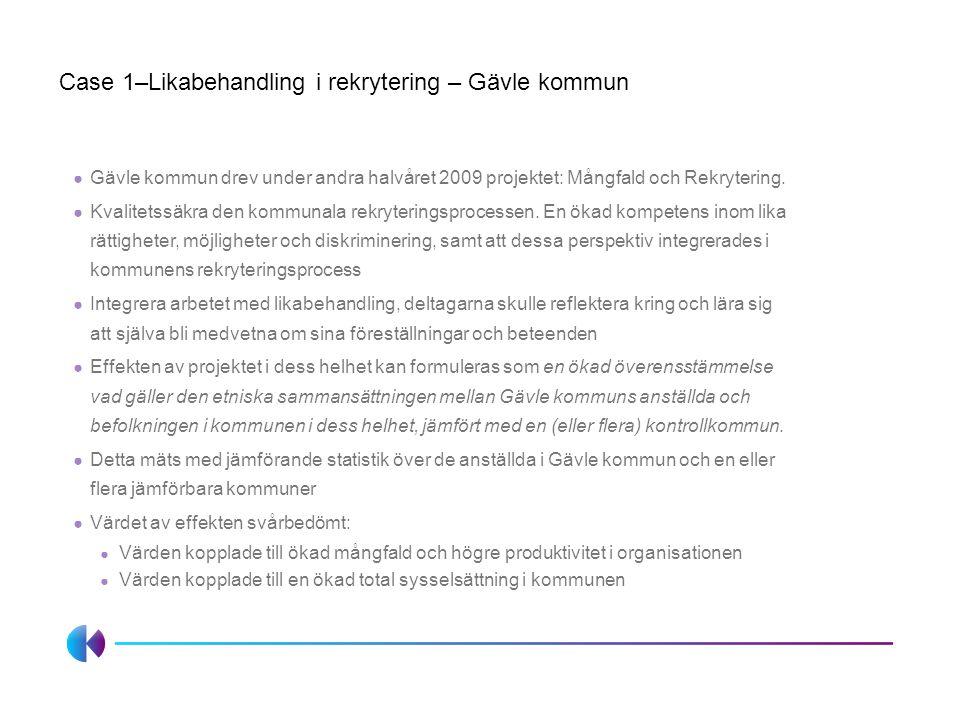 Case 1–Likabehandling i rekrytering – Gävle kommun
