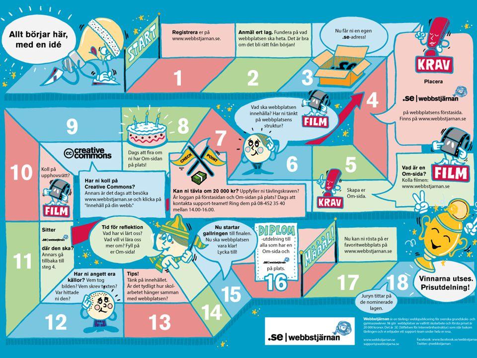 Berätta om webbstjärnan - Pedagogisk bild/spelplan över webbstjärnan