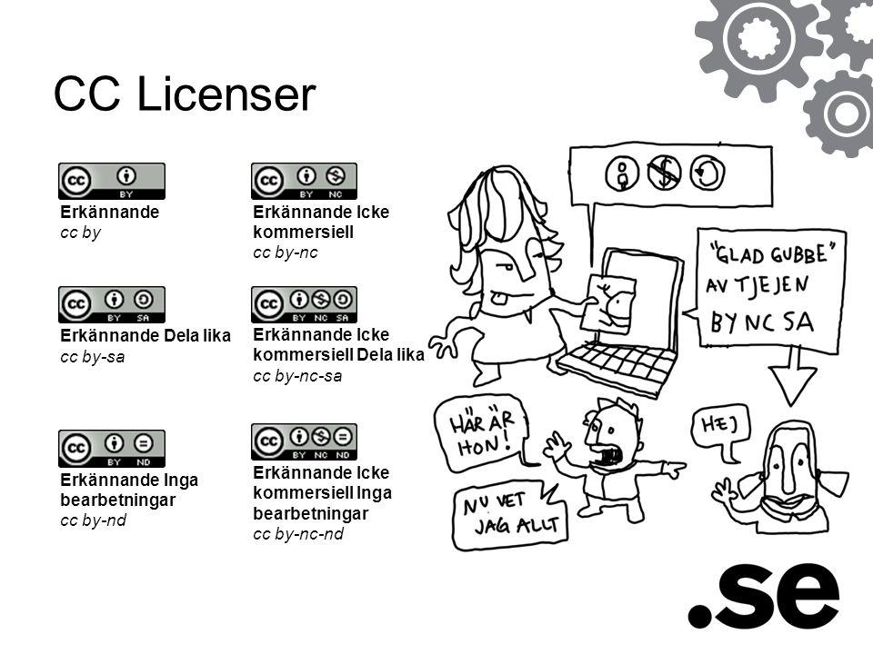 CC Licenser Erkännande cc by Erkännande Icke kommersiell cc by-nc