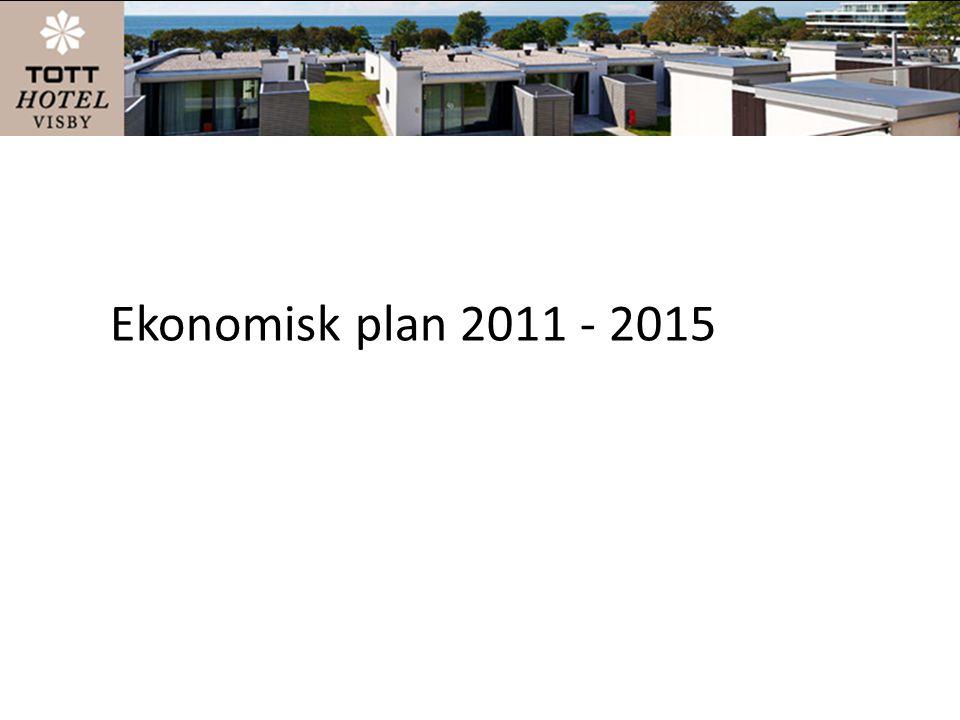 Ekonomisk plan 2011 - 2015