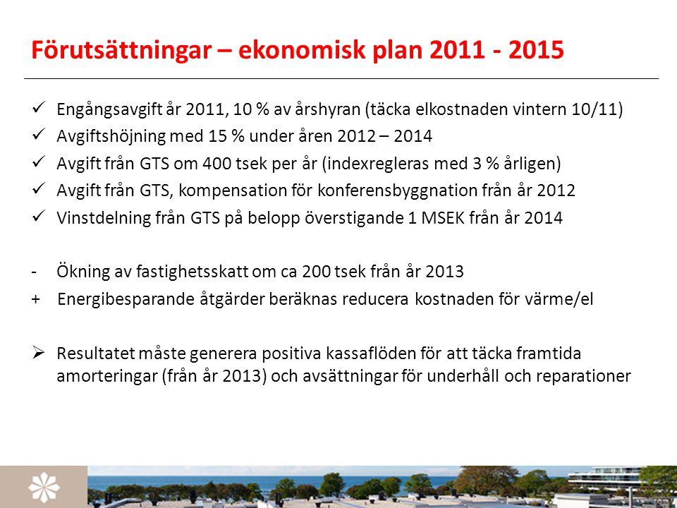 Förutsättningar – ekonomisk plan 2011 - 2015