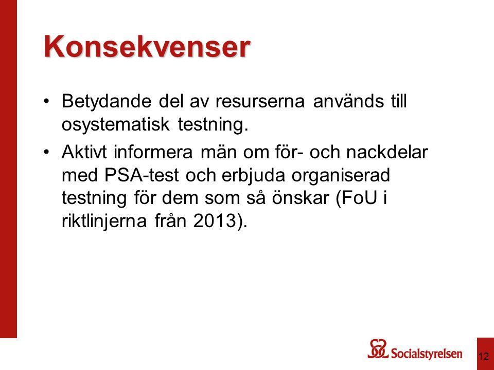 Konsekvenser Betydande del av resurserna används till osystematisk testning.