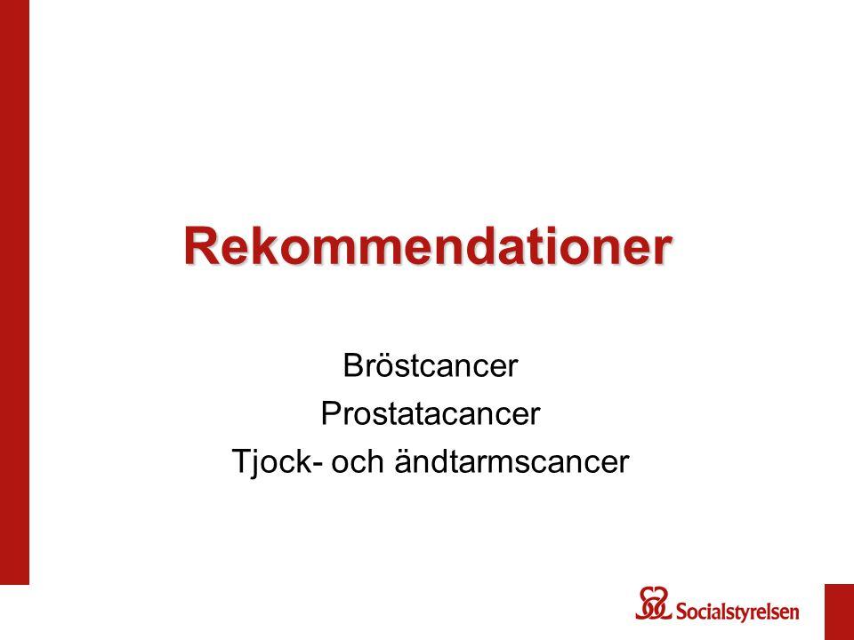 Bröstcancer Prostatacancer Tjock- och ändtarmscancer