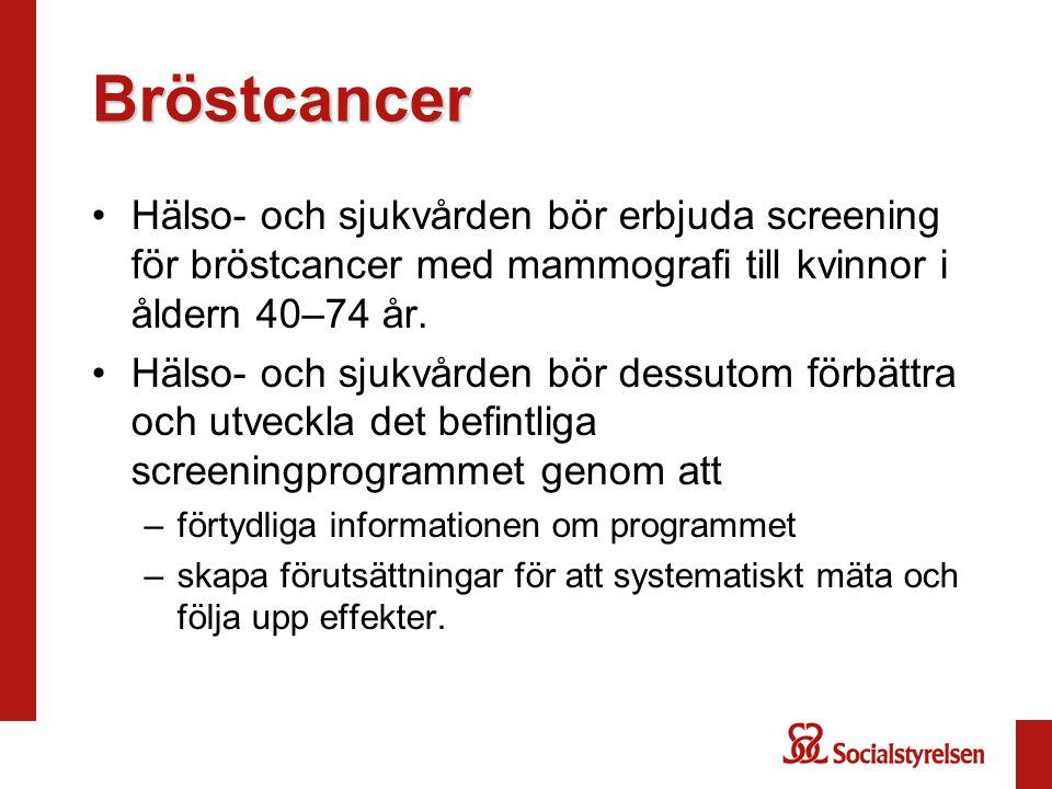 Bröstcancer Hälso- och sjukvården bör erbjuda screening för bröstcancer med mammografi till kvinnor i åldern 40–74 år.
