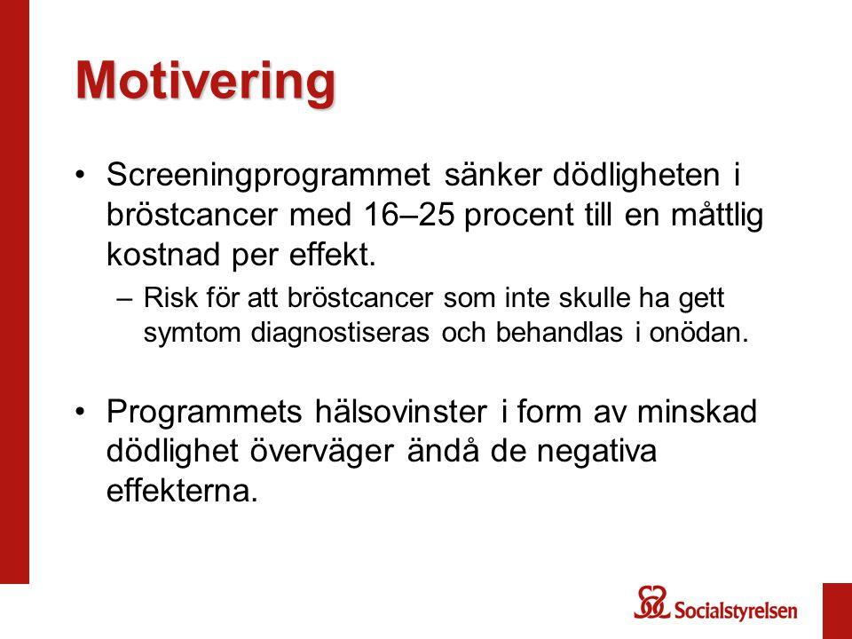 Motivering Screeningprogrammet sänker dödligheten i bröstcancer med 16–25 procent till en måttlig kostnad per effekt.