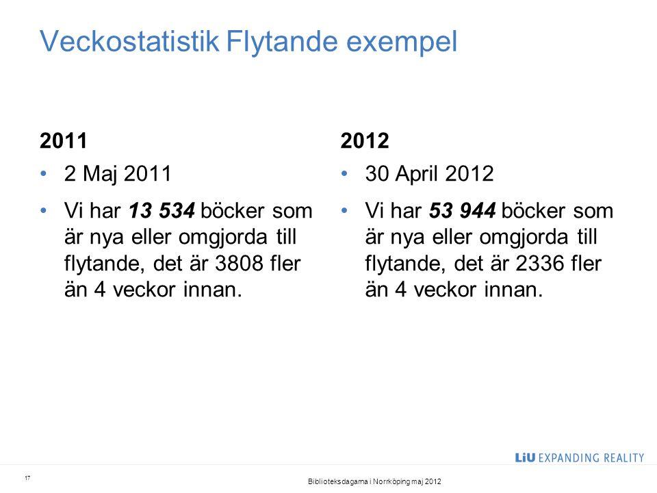 Veckostatistik Flytande exempel