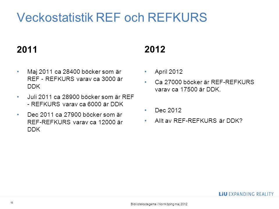 Veckostatistik REF och REFKURS