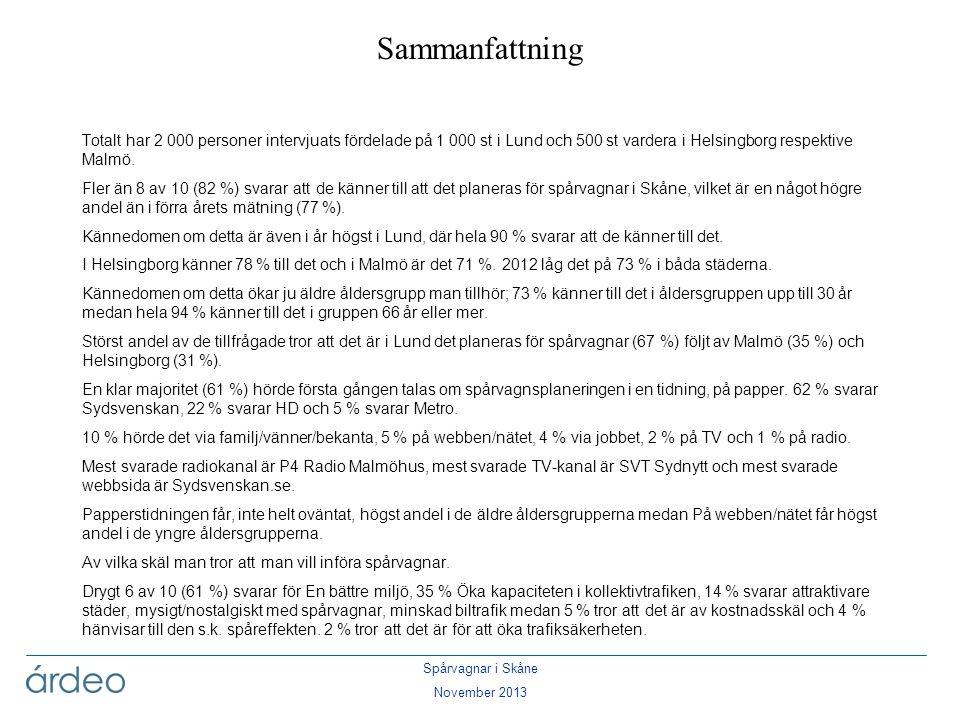 Sammanfattning Totalt har 2 000 personer intervjuats fördelade på 1 000 st i Lund och 500 st vardera i Helsingborg respektive Malmö.
