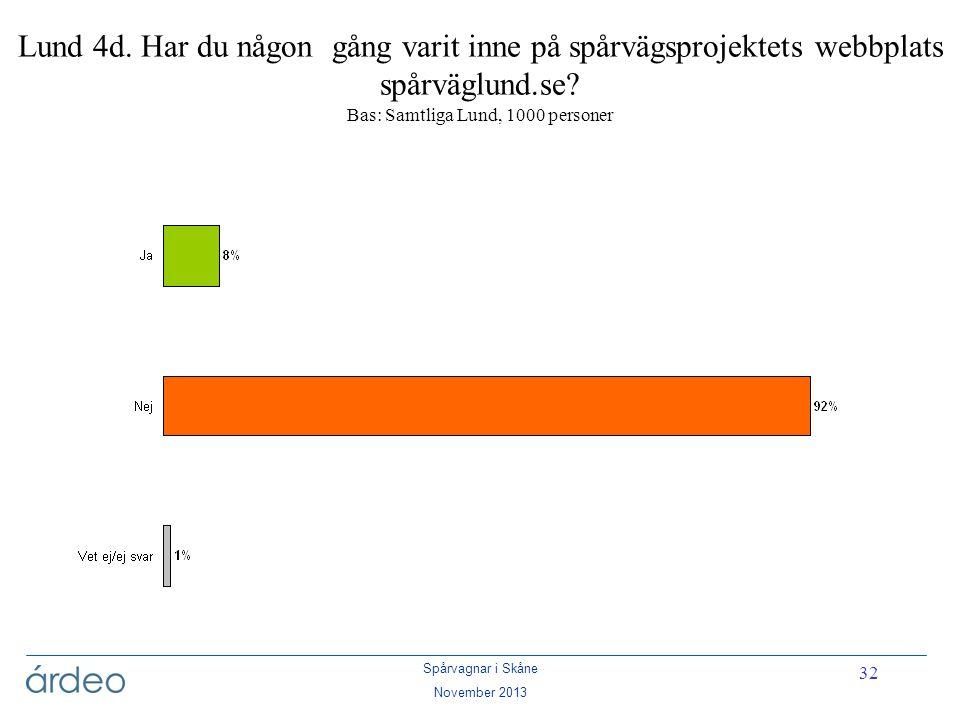 Lund 4d. Har du någon gång varit inne på spårvägsprojektets webbplats spårväglund.se Bas: Samtliga Lund, 1000 personer