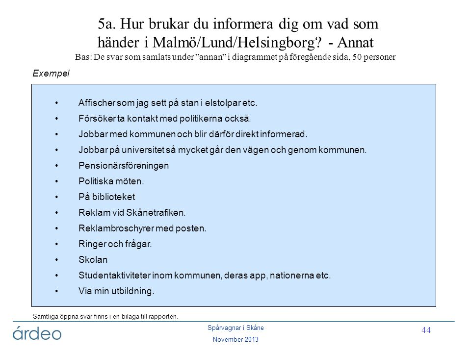 5a. Hur brukar du informera dig om vad som händer i Malmö/Lund/Helsingborg - Annat Bas: De svar som samlats under annan i diagrammet på föregående sida, 50 personer