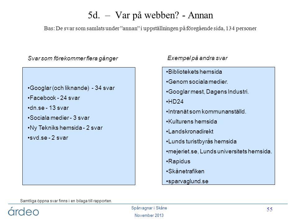 5d. – Var på webben - Annan Bas: De svar som samlats under annan i uppställningen på föregående sida, 134 personer