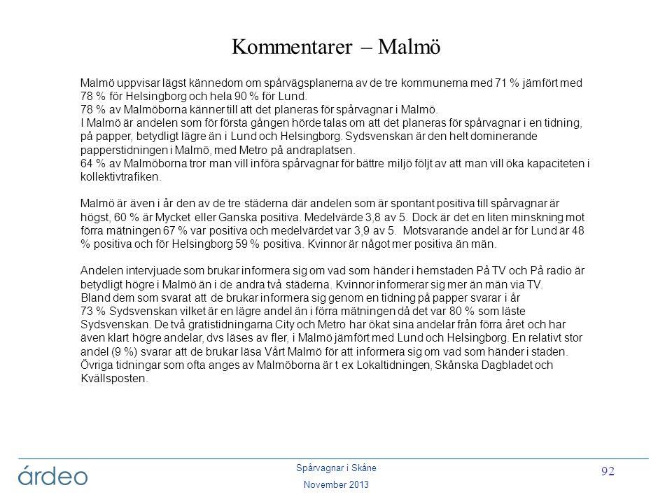 Kommentarer – Malmö
