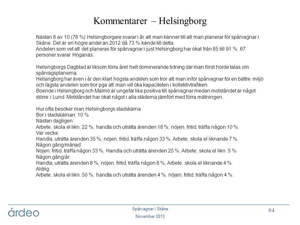 Kommentarer – Helsingborg
