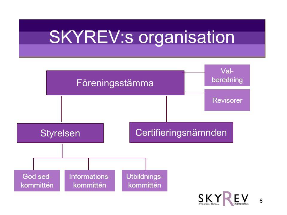 SKYREV:s organisation