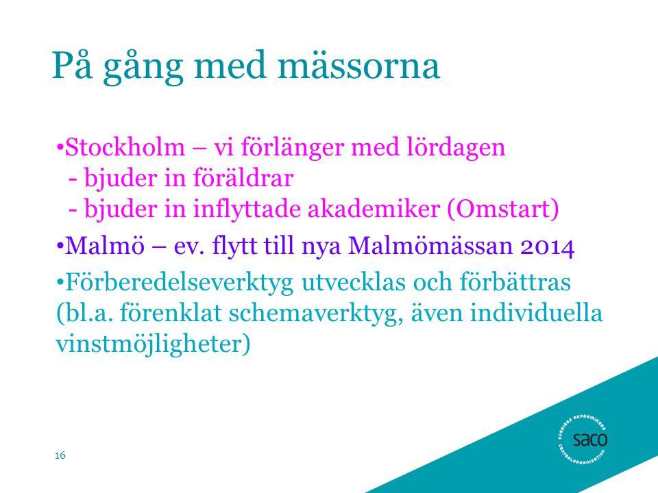 På gång med mässorna Stockholm – vi förlänger med lördagen - bjuder in föräldrar - bjuder in inflyttade akademiker (Omstart)