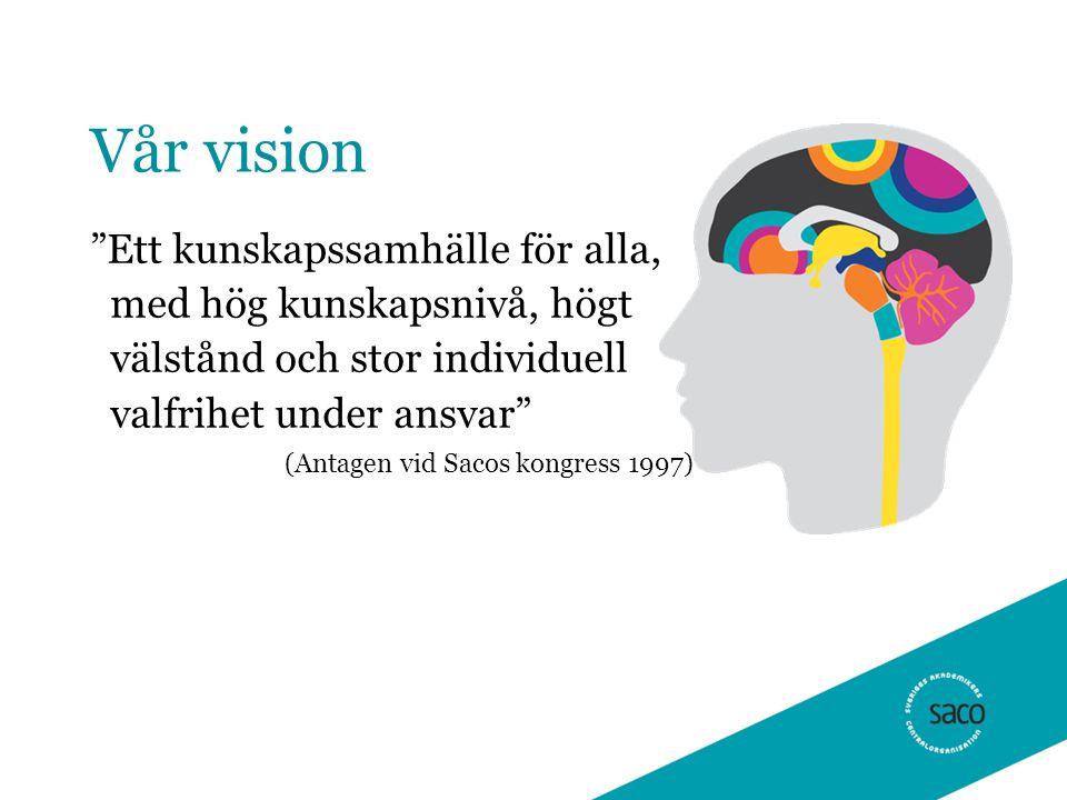 Vår vision Ett kunskapssamhälle för alla, med hög kunskapsnivå, högt