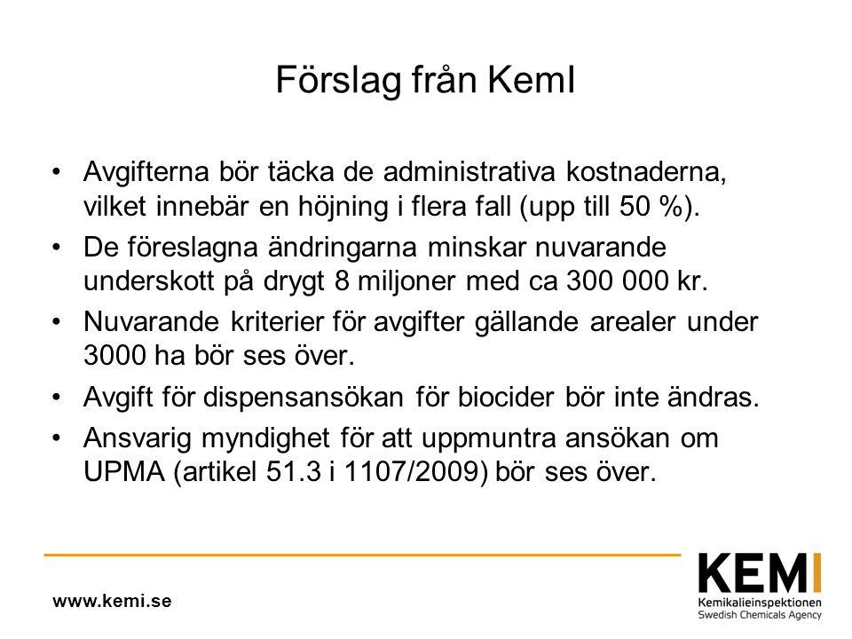 Förslag från KemI Avgifterna bör täcka de administrativa kostnaderna, vilket innebär en höjning i flera fall (upp till 50 %).