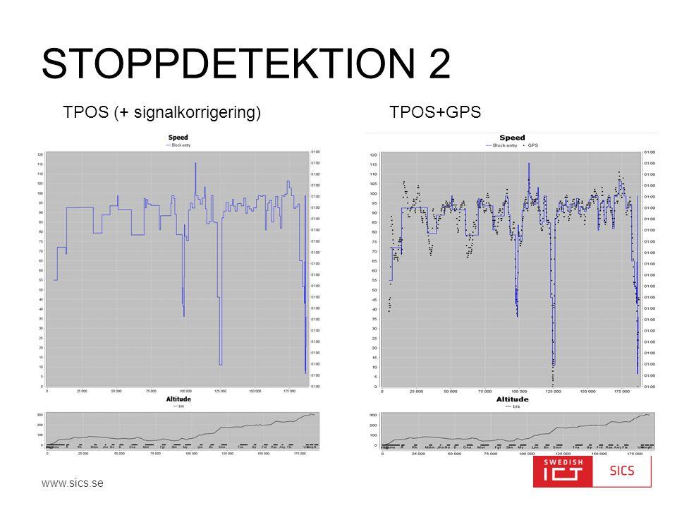 Stoppdetektion 2 TPOS (+ signalkorrigering) TPOS+GPS
