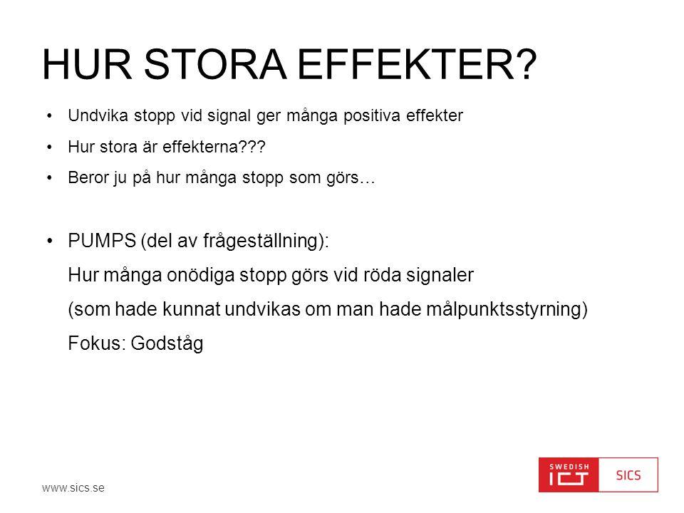 HUR STORA effekter Undvika stopp vid signal ger många positiva effekter. Hur stora är effekterna
