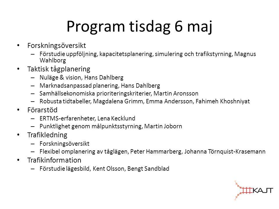 Program tisdag 6 maj Forskningsöversikt Taktisk tågplanering Förarstöd