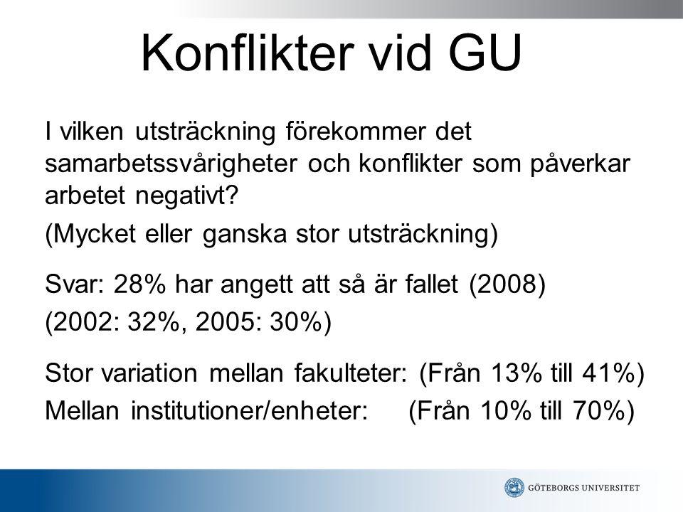 Konflikter vid GU I vilken utsträckning förekommer det samarbetssvårigheter och konflikter som påverkar arbetet negativt