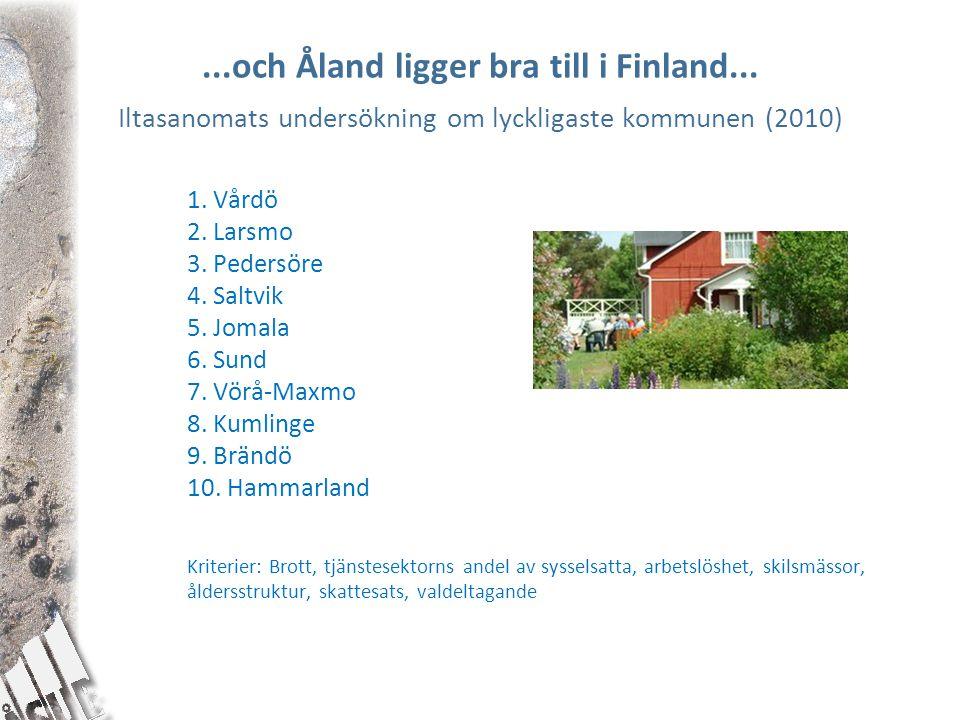 och Åland ligger bra till i Finland