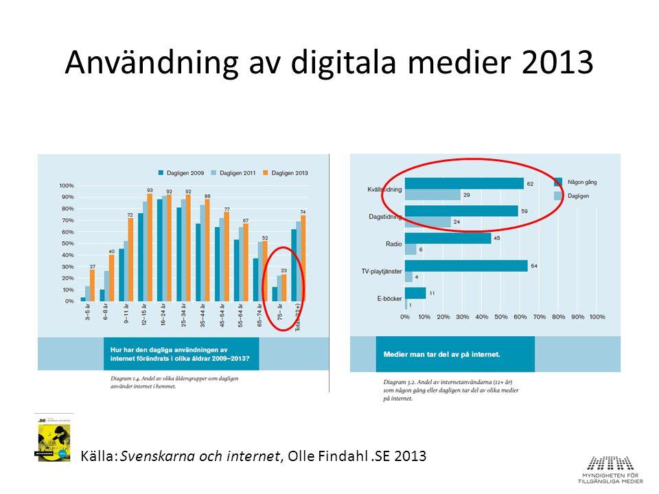 Användning av digitala medier 2013