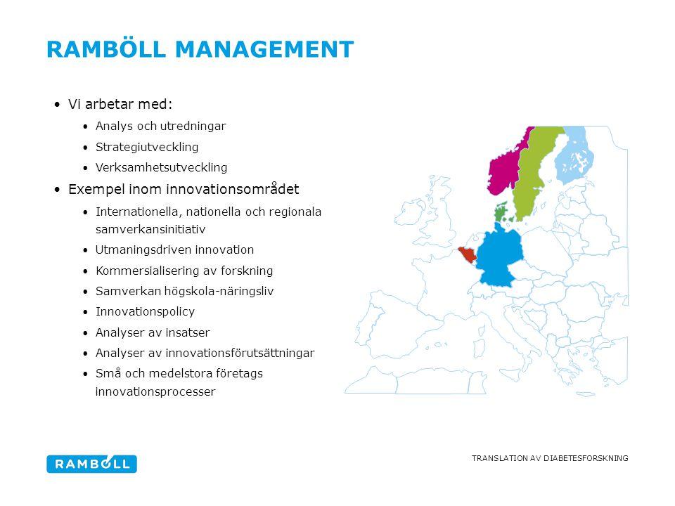 Ramböll Management Content slide Vi arbetar med: