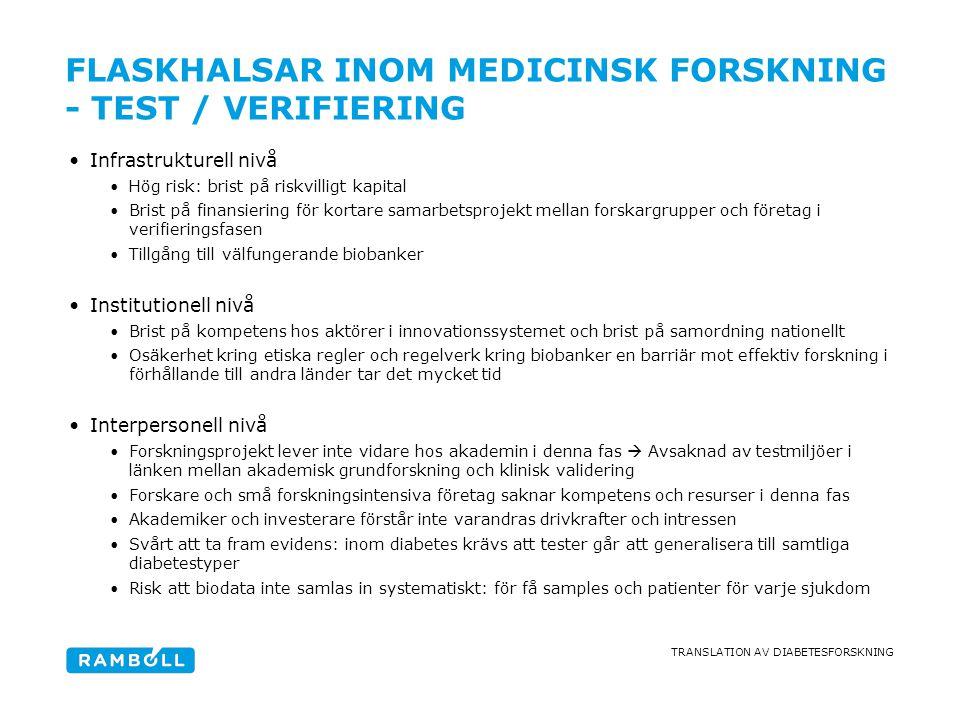 FLASKHALSAR inom medicinsk forskning - Test / Verifiering