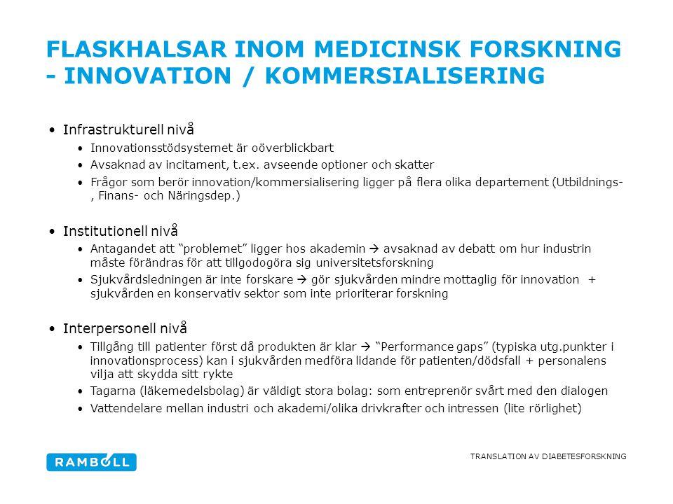 FLASKHALSAR inom medicinsk forskning - Innovation / kommersialisering