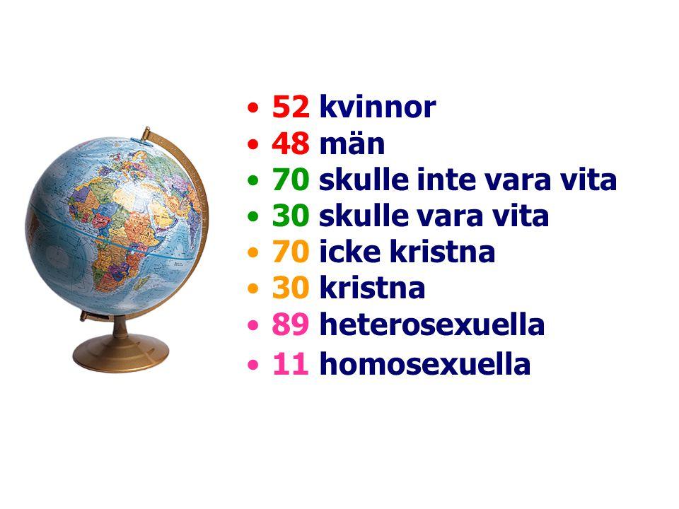 52 kvinnor 48 män. 70 skulle inte vara vita. 30 skulle vara vita. 70 icke kristna. 30 kristna. 89 heterosexuella.