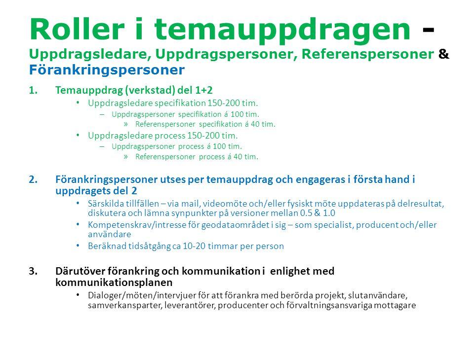 Roller i temauppdragen - Uppdragsledare, Uppdragspersoner, Referenspersoner & Förankringspersoner