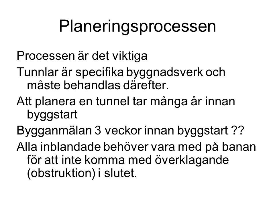 Planeringsprocessen Processen är det viktiga