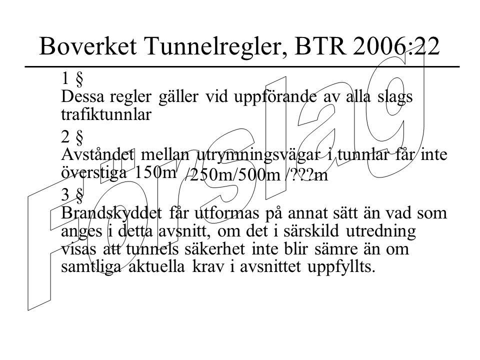 Boverket Tunnelregler, BTR 2006:22