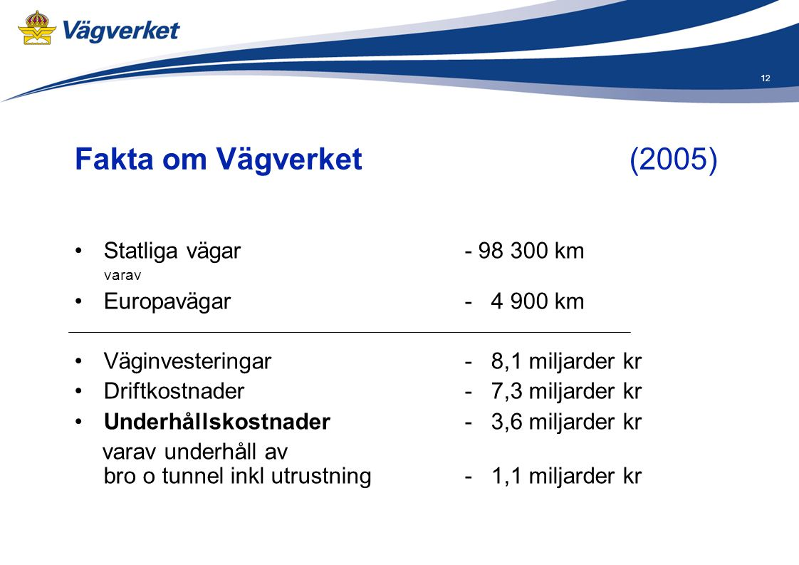 Fakta om Vägverket (2005) Statliga vägar - 98 300 km