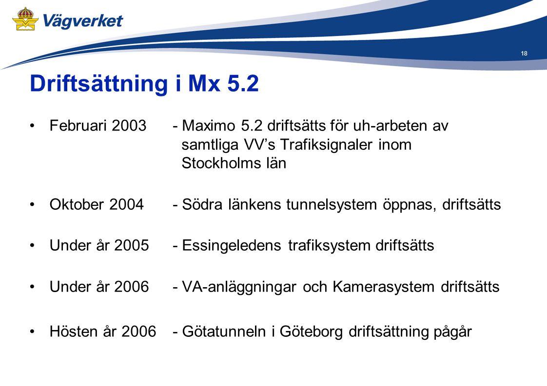 Driftsättning i Mx 5.2 Februari 2003 - Maximo 5.2 driftsätts för uh-arbeten av samtliga VV's Trafiksignaler inom Stockholms län.