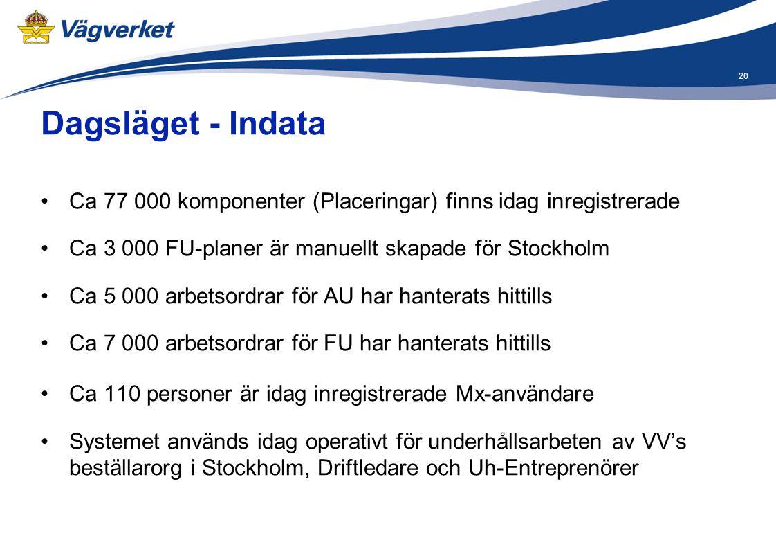 Dagsläget - Indata Ca 77 000 komponenter (Placeringar) finns idag inregistrerade. Ca 3 000 FU-planer är manuellt skapade för Stockholm.
