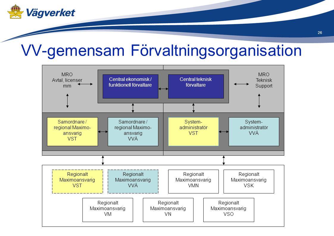 VV-gemensam Förvaltningsorganisation