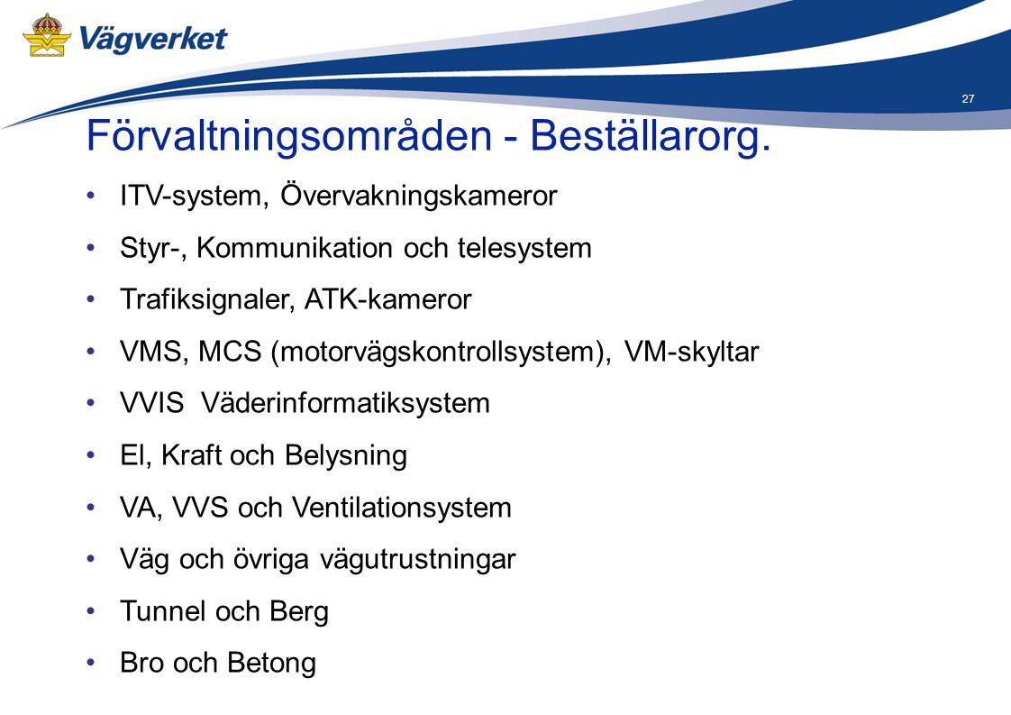 Förvaltningsområden - Beställarorg.