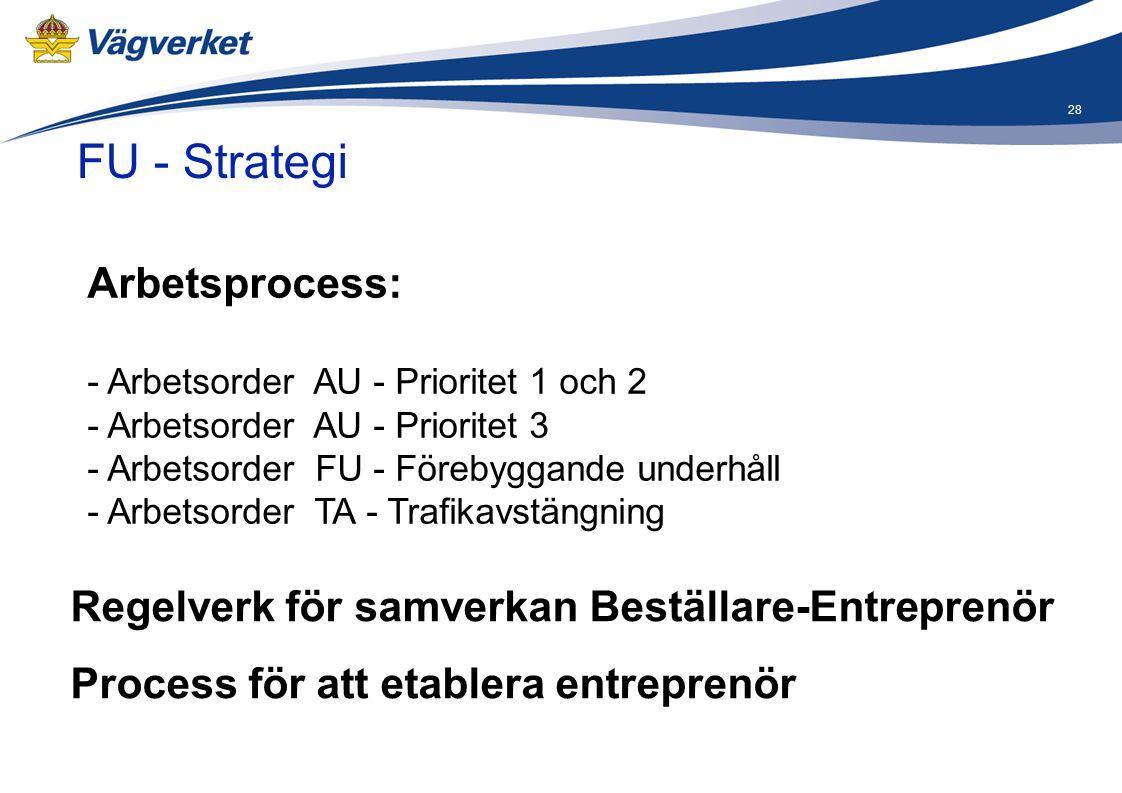 Regelverk för samverkan Beställare-Entreprenör