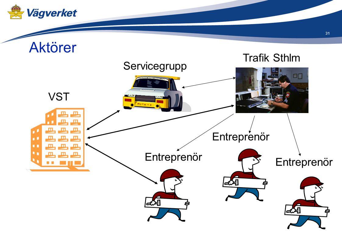 Aktörer Trafik Sthlm Servicegrupp VST Entreprenör Entreprenör