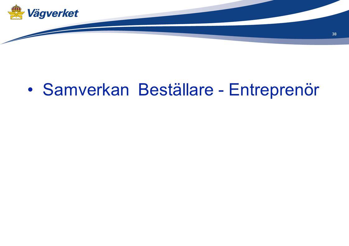 Samverkan Beställare - Entreprenör