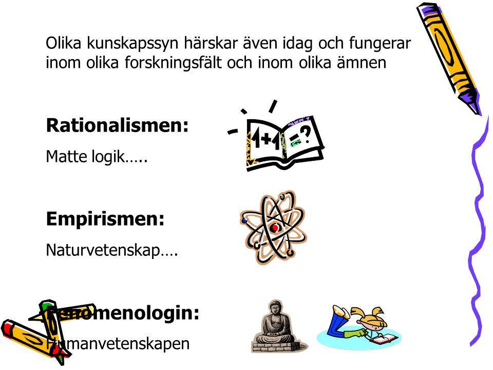 Rationalismen: Empirismen: Fenomenologin: