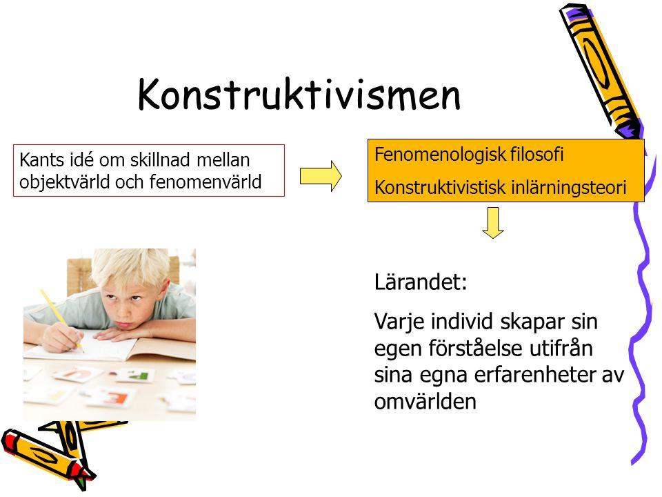 Konstruktivismen Lärandet: