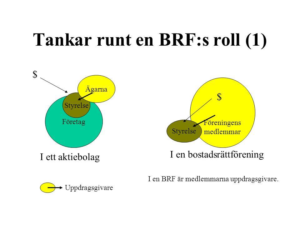 Tankar runt en BRF:s roll (1)
