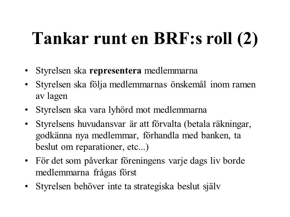 Tankar runt en BRF:s roll (2)
