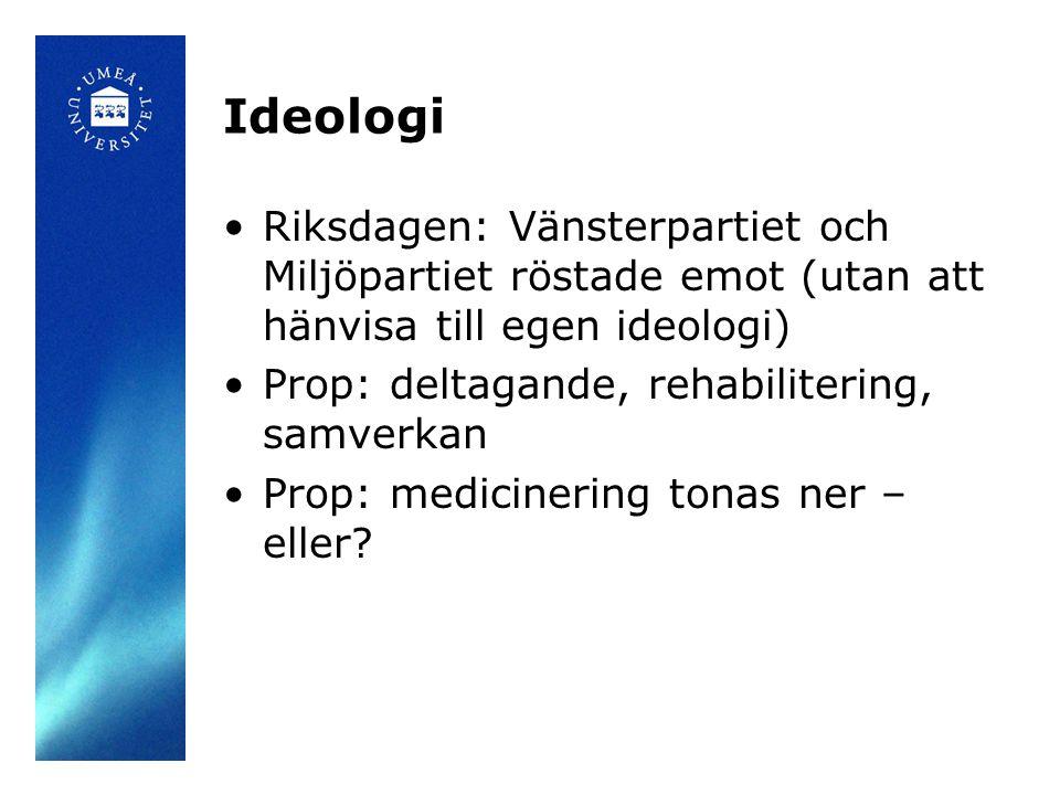 Ideologi Riksdagen: Vänsterpartiet och Miljöpartiet röstade emot (utan att hänvisa till egen ideologi)