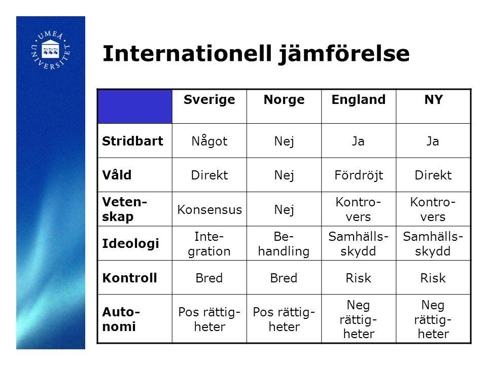 Internationell jämförelse